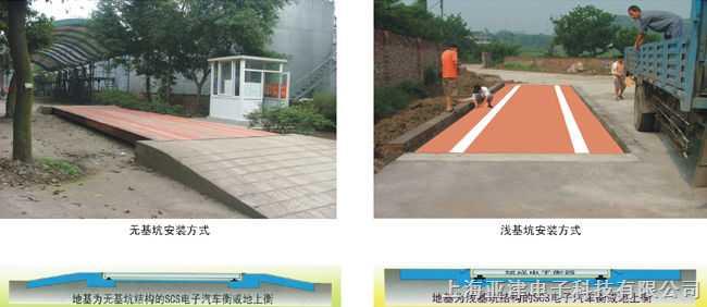 上海SCS-30吨汽车衡,*限载轴重衡